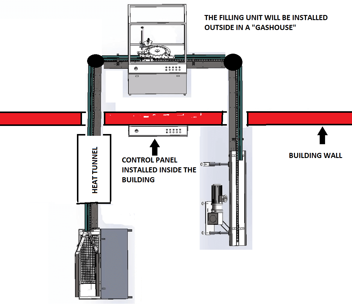 Factory layout for production aerosol products - jrpacking