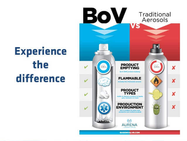 differences between traditional aerosol packaging and bag on valve packaging - jrpacking